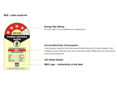 BEE ratings explained